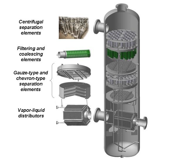 Gas separator with internals