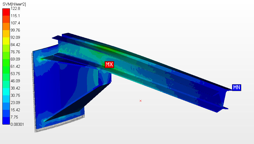 Stress-strain analysis of a support arm loaded statically upright using the APM WinMachine software package